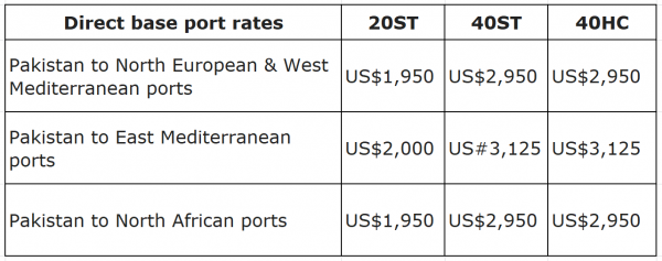CMA CGM và Hapag-Lloyd điều chỉnh cước giá Châu Á