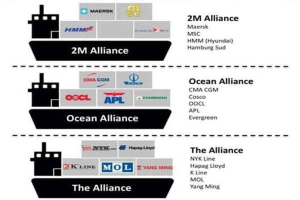 three alliances